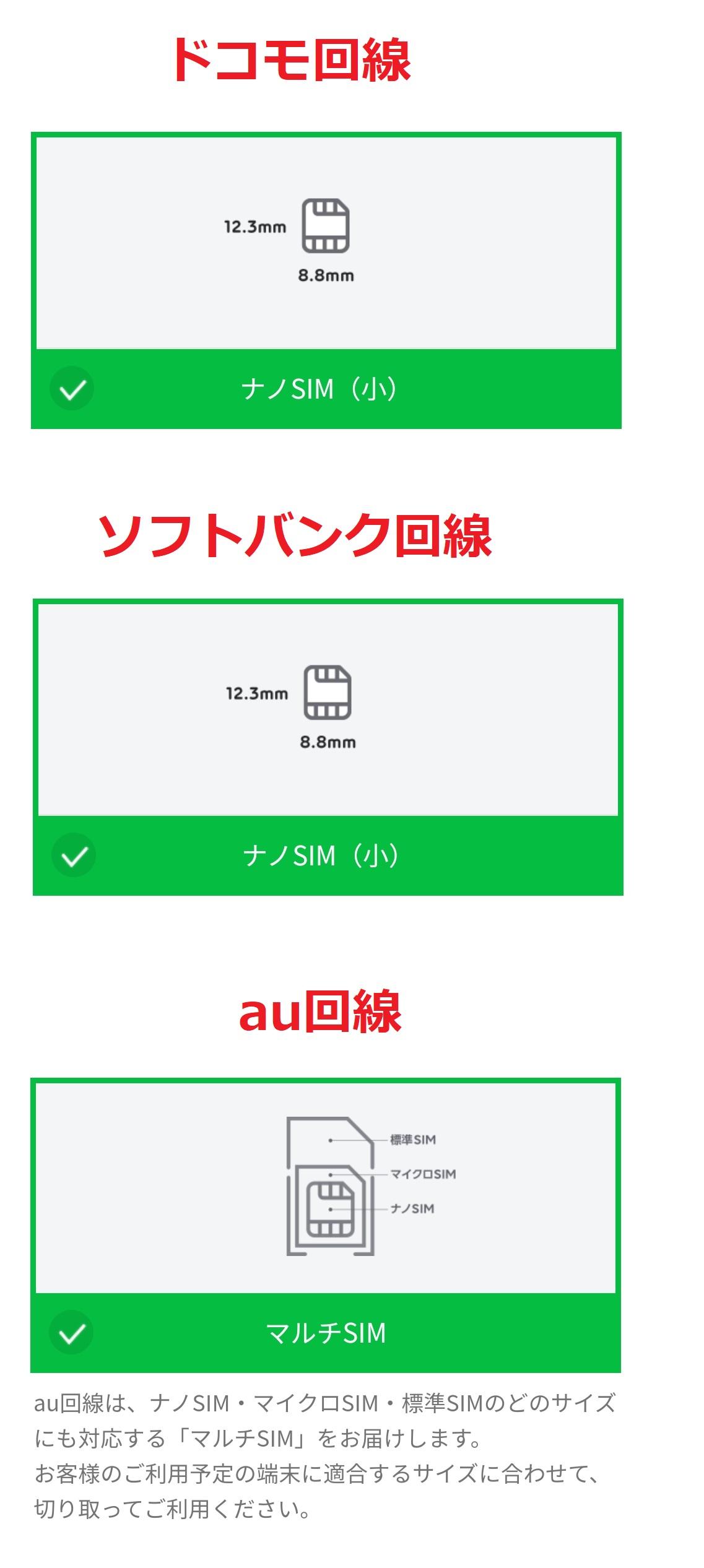 LINEモバイルiPhoneのSIM